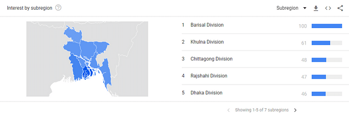 গুগলে গত এক বছরে বরিশাল বিভাগ থেকে পদ্মা সেতু নিয়ে সবচেয়ে বেশি তথ্য খোঁজা হয়